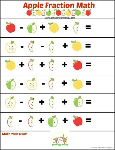 equivalent fractions real world application