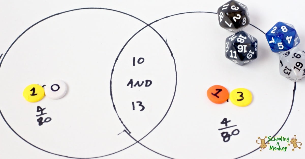 dice probability  venn diagram stem activity