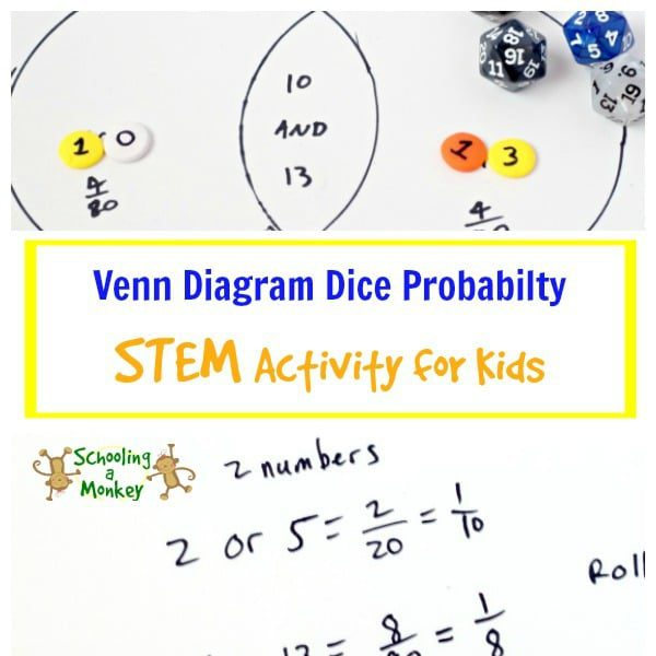 Dice Probability: Venn Diagram STEM Activity