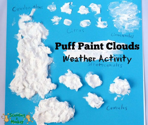 Puffy Paint Types of Clouds for Kids