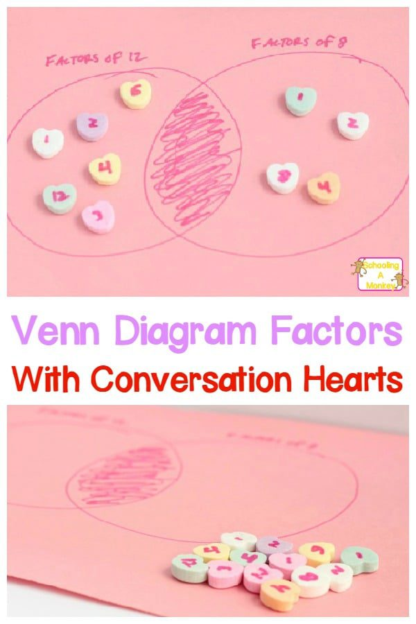 Kids can learn common factors between numbers in this super-simple, Valentine's Day themed Venn diagram factors math project!
