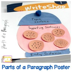 Hands-On Writing Activities: Parts of a Paragraph Activity