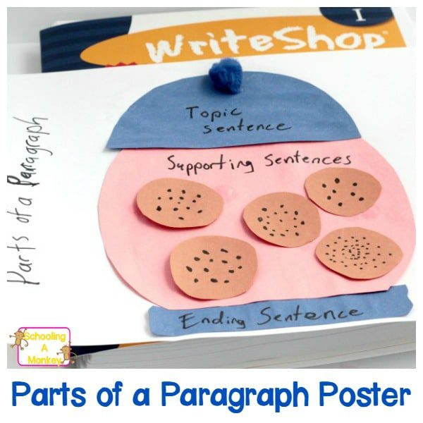 Want an easy way to help kids learn the parts of a paragraph? This adorable cookie jar craft will teach kids all about paragraphs in a hands-on way!