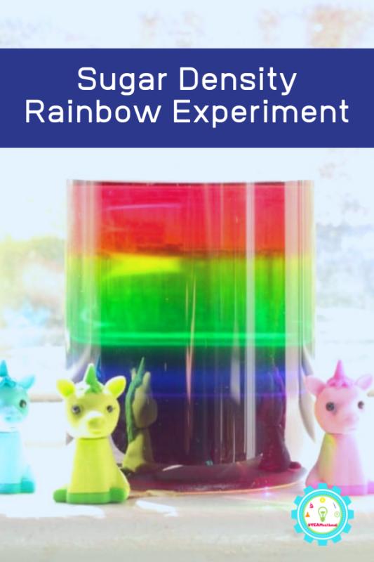 sugar rainbow experiment