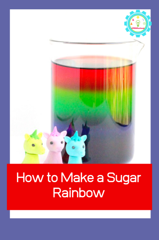 sugar rainbow experiment hypothesis