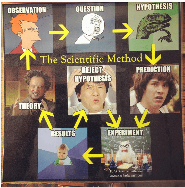 meme science classroom door