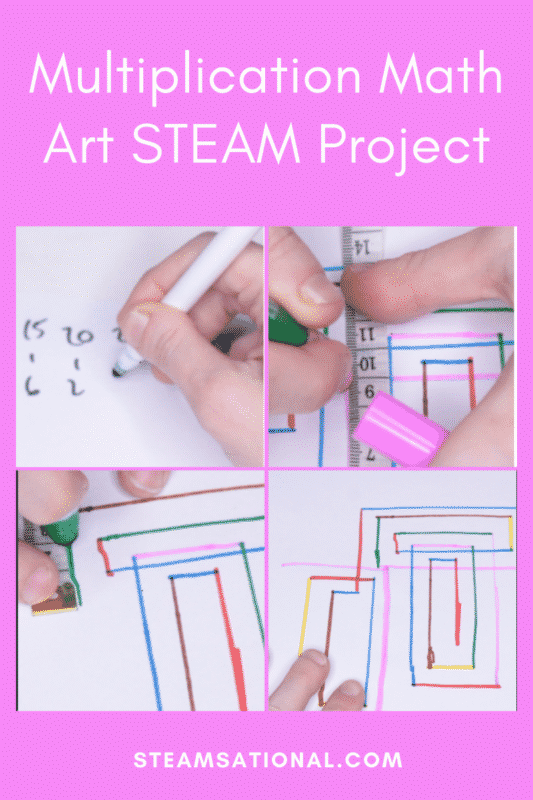 Multiplication Math Art STEAM Project